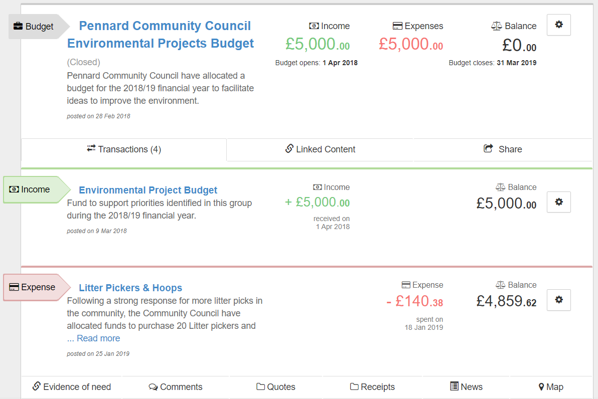 Pennard Community Council Participatory Budgeting