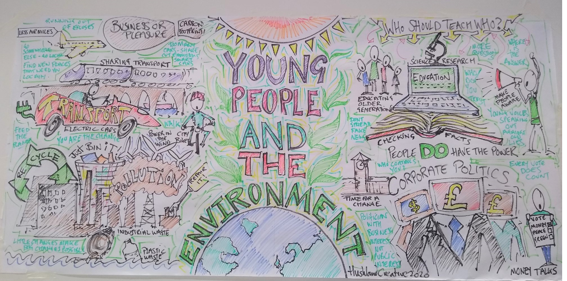 Youth Conference for Climate Change